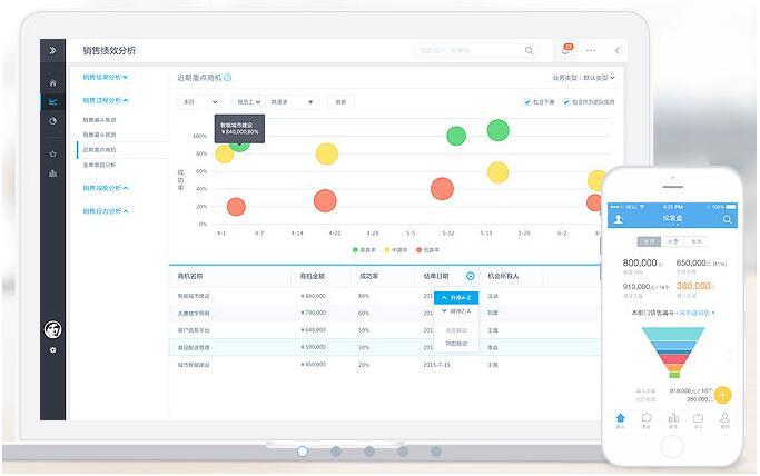 crm客户管理系统定制开发